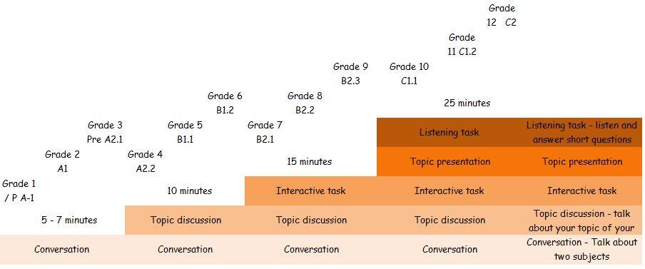 certificacion-trinity-en-la-escuela-infantil-brains-nsm